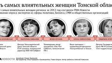 Пять самых влиятельных женщин Томской области