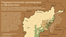 Террористические группировки в Афганистане