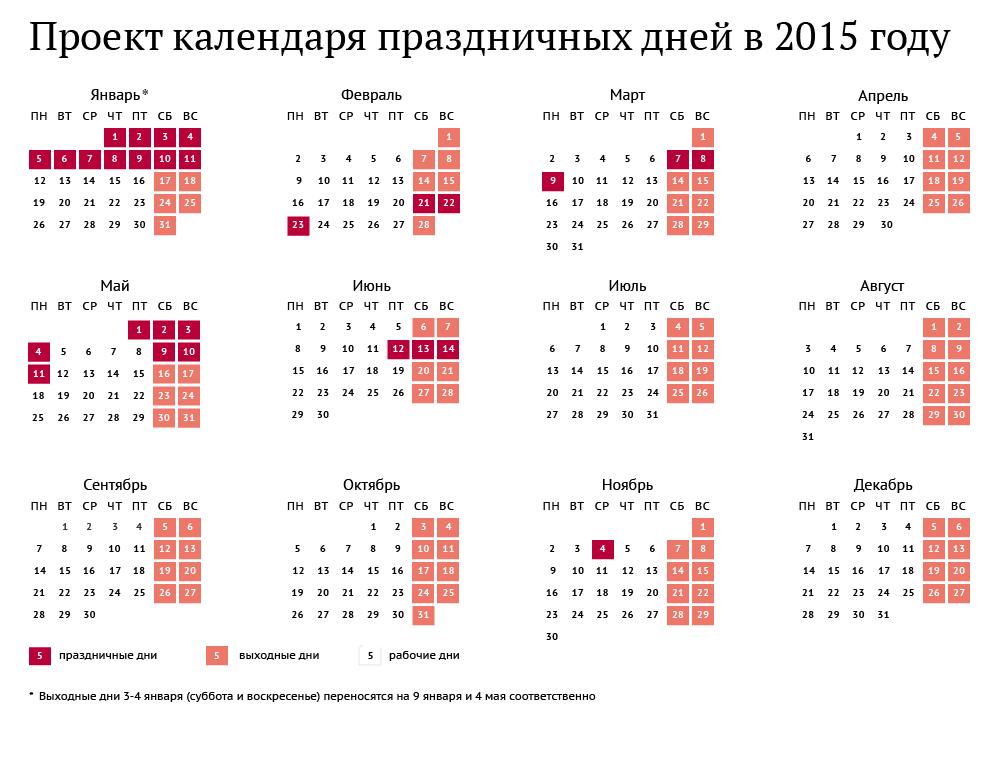 Солнечно-лунный календарь на 2017