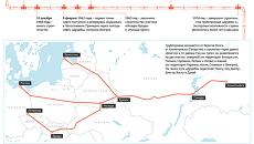 Дружба - крупнейшая в мире система магистральных нефтепроводов