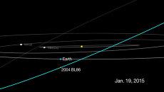 Астероид 2004 BL86 сблизится с Землей в конце января текущего года