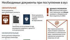 Набор документов для поступления в вуз