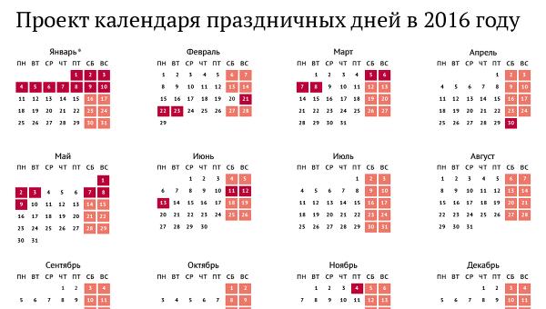 Календарь бухгалтерской отчетности за 2015 год