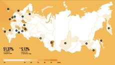 Итоги единого дня голосования в России