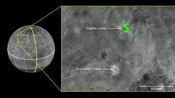Кратер (Лейи) Органы и кратер (Люка) Скайуокера на Хароне