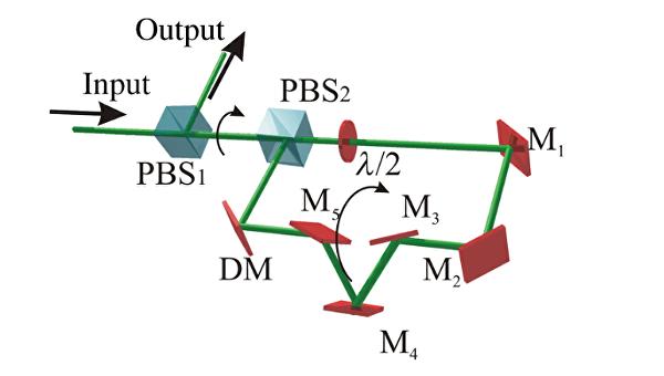 Схема работы коронографа, созданного учеными из МФТИ и Института космических исследований РАН