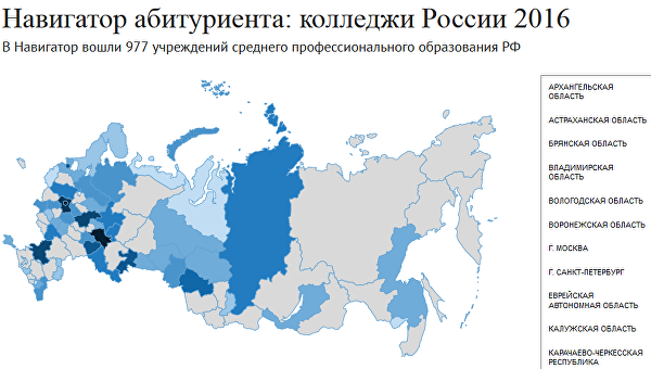 Навигатор абитуриента: колледжи России 2016