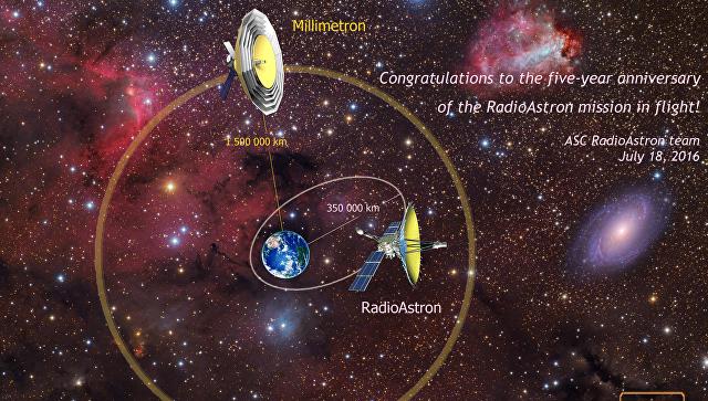 Радиоастрон празднует пять лет работы на орбите