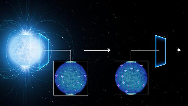 Астрофизики впервый раз показали, что вакуум космоса никак нетак пуст