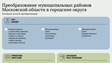 Преобразование муниципальных районов Московской области в городские округа