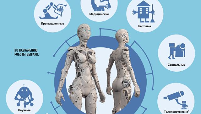 Роботы среди людей: что они делают и как их распознать