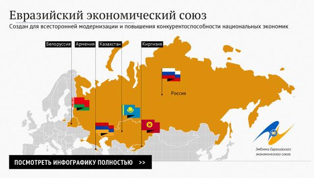 """Все страны евразийской """"пятерки"""" ратифицировали Таможенный кодекс ЕАЭС"""