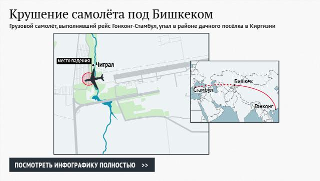 Крушение самолёта под Бишкеком