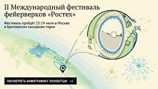 II Международный фестиваль фейерверков «Ростех»
