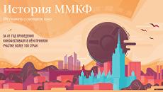 История ММКФ