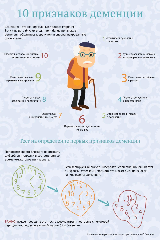 Почтенный возраст: как распознать у близкого признаки деменции