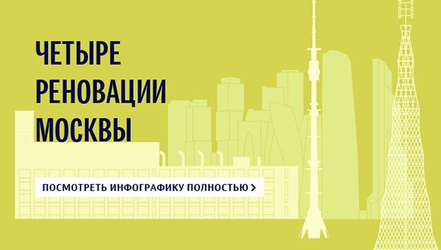 Четыре реновации Москвы
