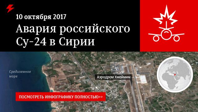 Авария российского Су-24 в Сирии