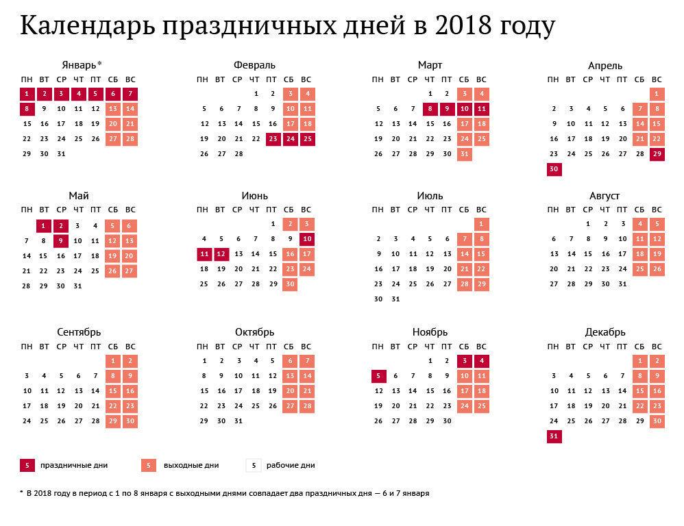 календарь 2018 с праздниками и выходными одной самых удачных
