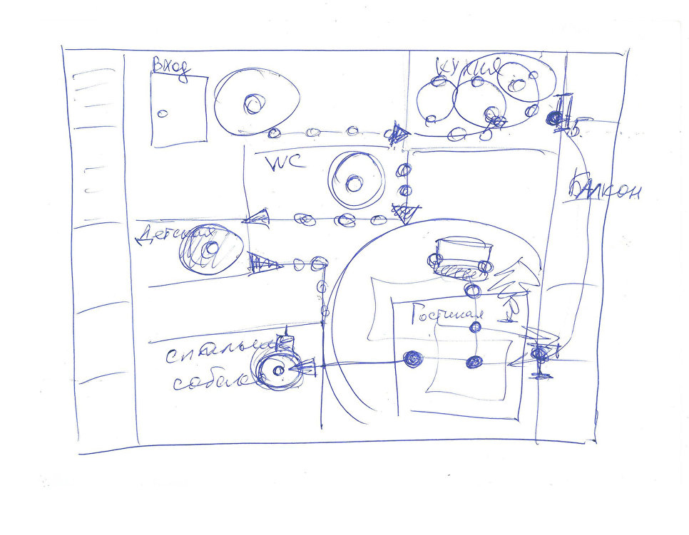 Первичный набросок схемы игрового поля и траектории движения
