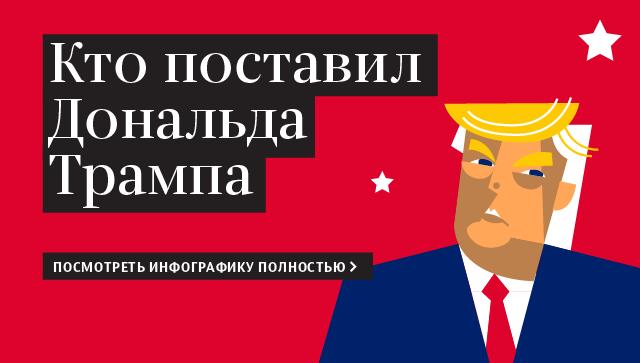 Расследование российского вмешательства