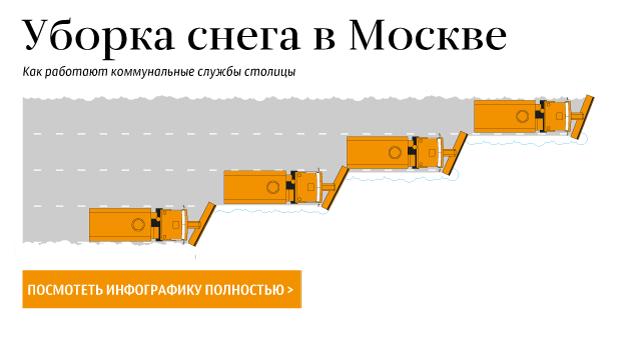 На юго-западе Москвы рейсовый автобус врезался в фонарный столб