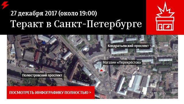 Суд арестовал обвиняемого в совершении взрыва в петербургском супермаркете