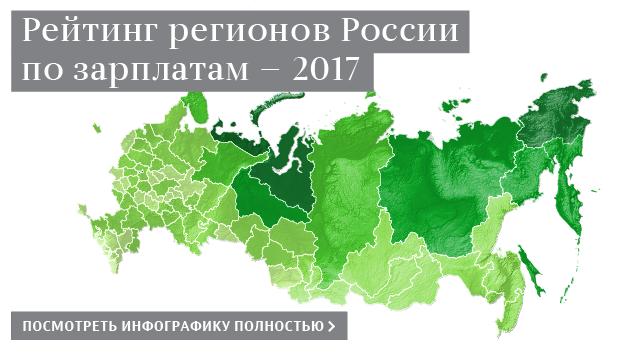 Рейтинг регионов России по зарплатам — 2017