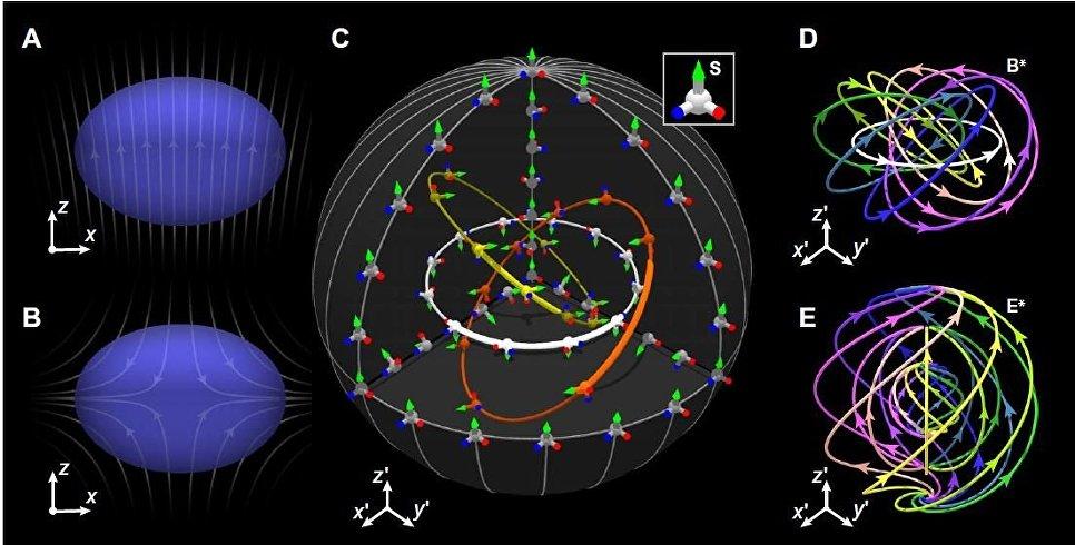 """Физики создали и сфотографировали квантовую """"шаровую молнию"""""""