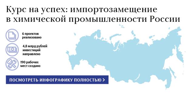 Курс на успех: импортозамещение в химической промышленности России