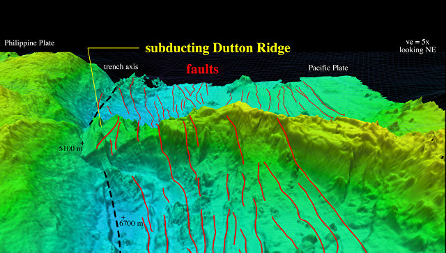 Трехмерная модель формирования хребтов на дне Марианской впадины. Архивное фото