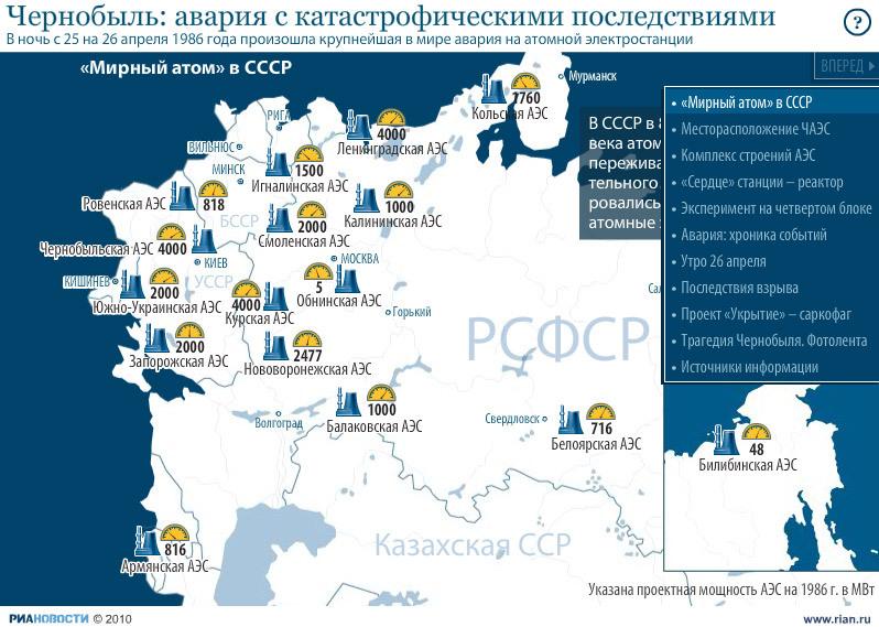 Чернобыль: авария с катастрофическими последствиями