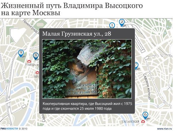 Жизненный путь Высоцкого на карте Москвы
