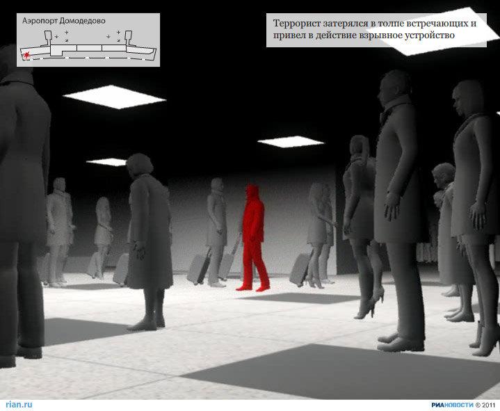 Возможный сценарий теракта в Домодедово: 3D-реконструкция