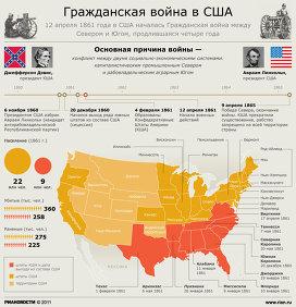 Гражданская война в США Справка РИА Новости  Инфографика Станислав Сырецких