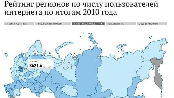Рейтинг регионов по числу пользователей сети Интернет в 2010 г