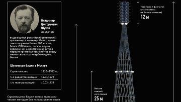 Шуховская башня - памятник архитектуры и инженерной мысли