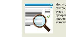 Мониторинг сайтов российских вузов - 2012: прозрачность процедуры зачисления