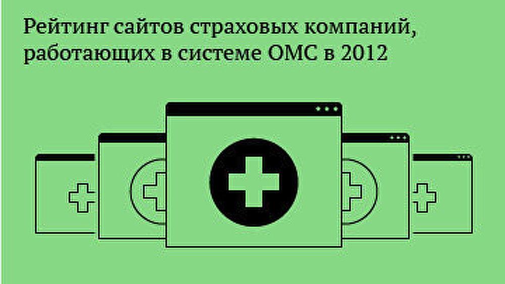 Рейтинг сайтов страховых компаний, работающих в системе ОМС в 2012 году