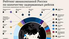 вам рейтинг чартеров в россии Камчатке ученые