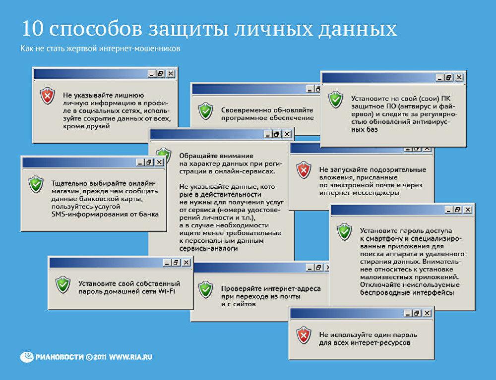 10 способов защиты личных данных