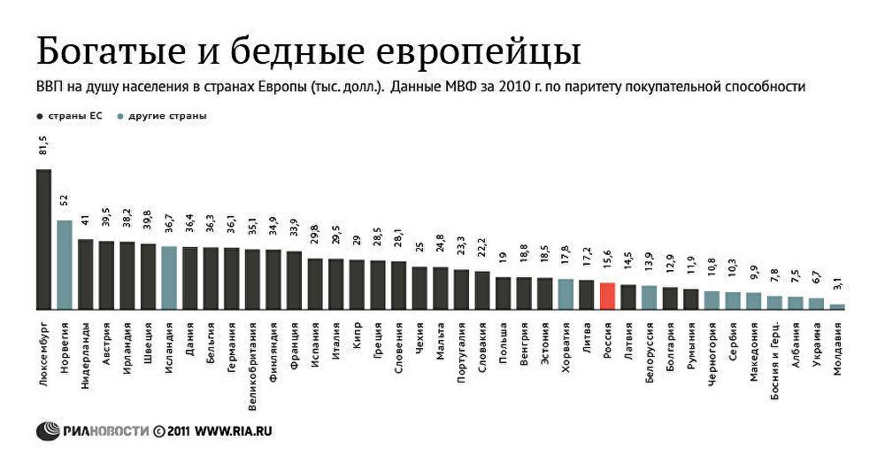 румыния и болгария новые члены ес