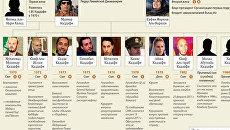 Семья Муамара Каддафи перебралась в Египет