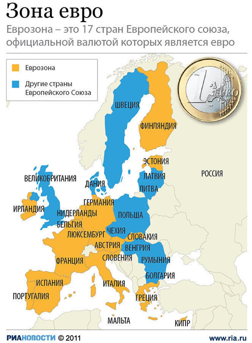 Где евро орёл коинс