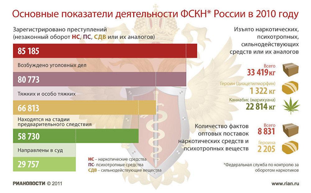 Тасс новости в россии и мире смотреть онлайн