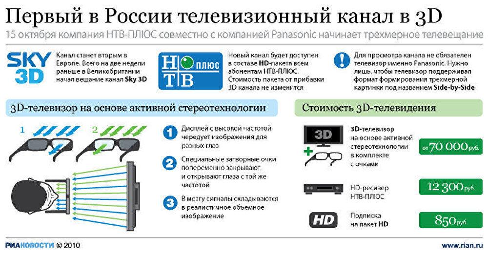 Первый в России телевизионный канал в 3D