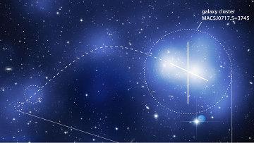 Нить из темной материи, обнаруженная телескопом Хаббл в созвездии Возничего