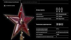 История и устройство Кремлевской звезды