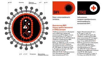 Всемирный день борьбы со СПИДом РИА Новости  Инфографика