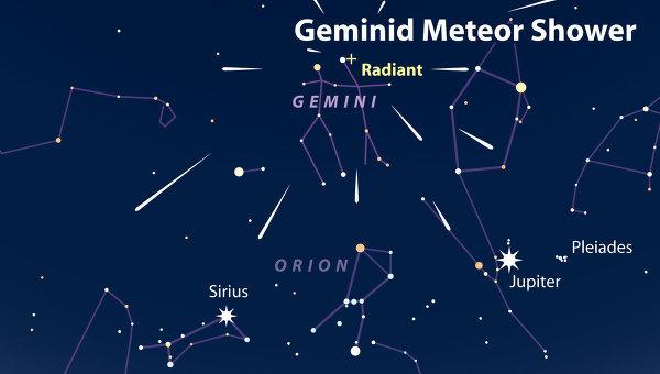 Положение радианта метеорного потока Геминиды на звездном небе